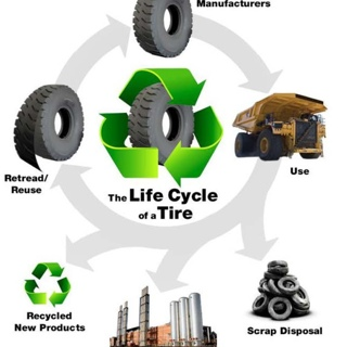 Underground Tire Management Annual Audit