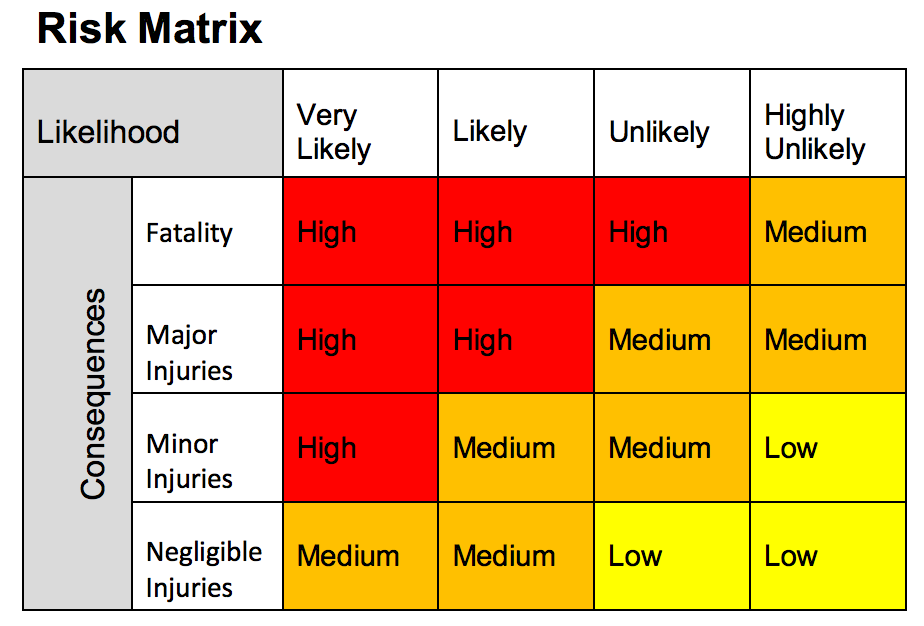 risk_matrix.png