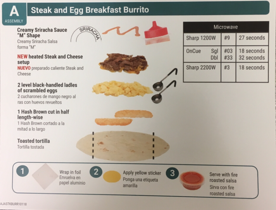 Steak Burrito Assembly
