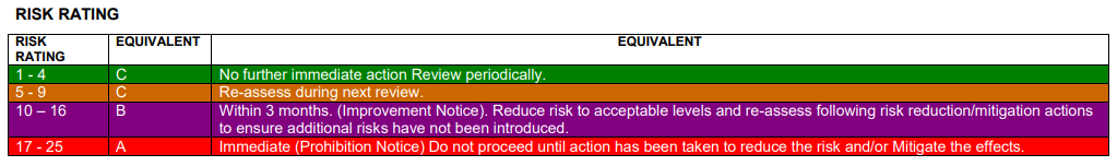 Risk Assessment.PNG
