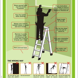 Ladder safety checklist safetyculture for Ladder safety tips