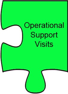 DSFRS - Operational Support Visit (Ver 3.0)