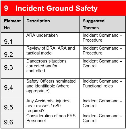 9 Incident Ground Safety