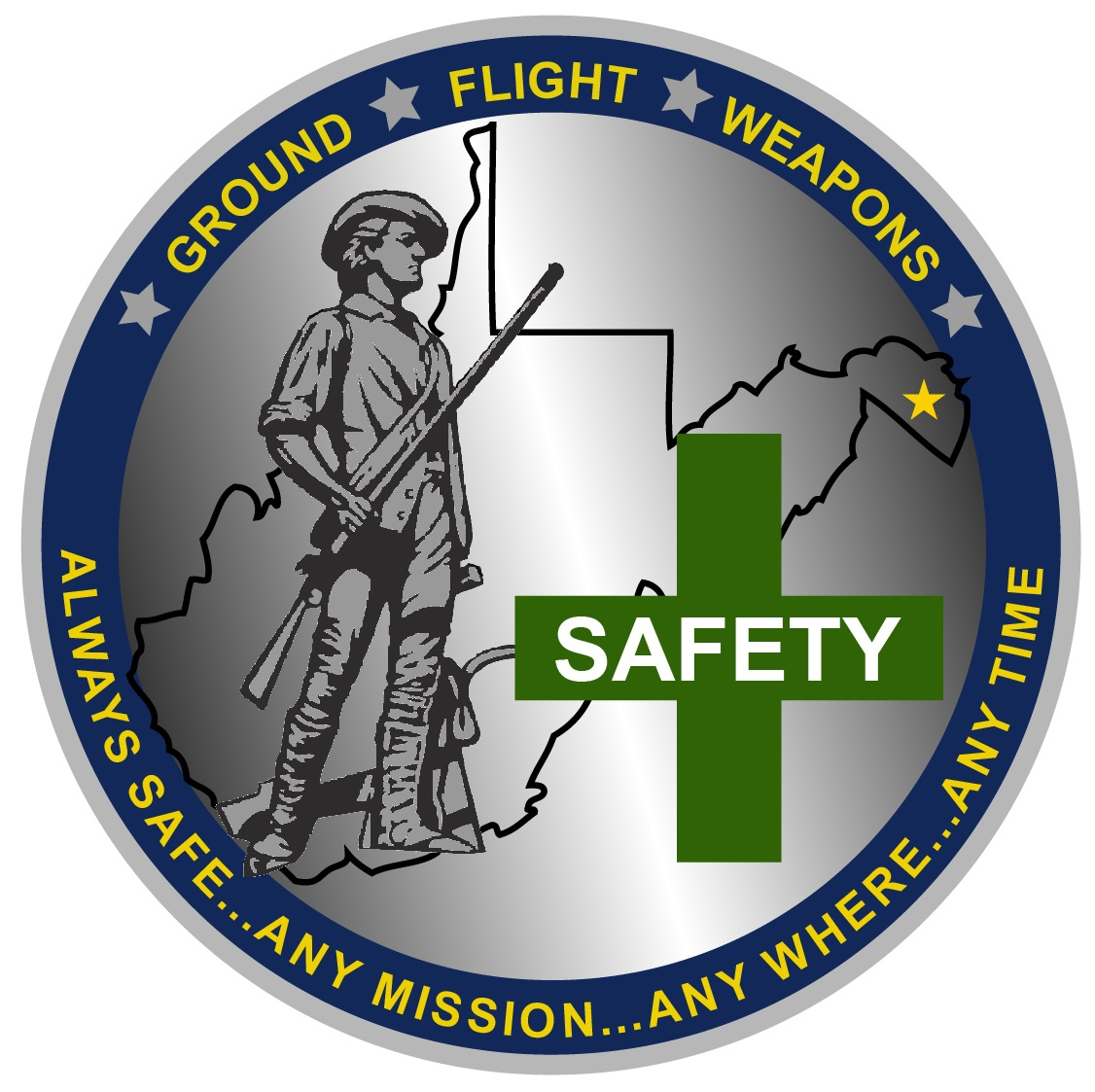 Weapons Safety Annual Assessment Checklist