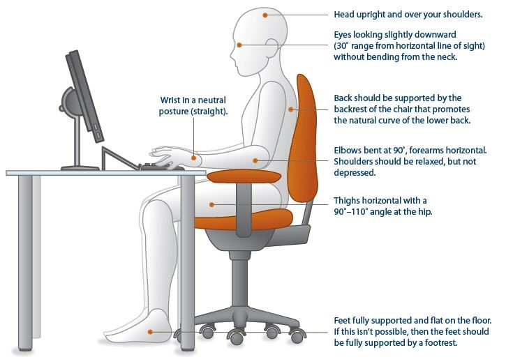 Proper Seating Position at Office Chair.jpg